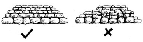 Dry Stone Wall Construction: Two Over One